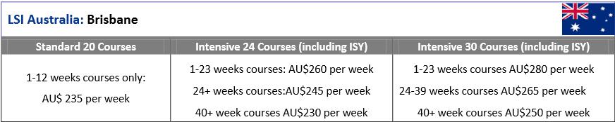 LSI_Avustralya_Brisbane_Promosyon_2015